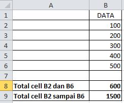 Fungsi SUM Pada Microsoft Excel, pengertian sum pada microsoft excel, cara menggunakan sum pada microsoft excel, panduan sum pada microsoft excel, cara membuat sum pada microsoft excel, belajar microsoft excel, belajar komputer, microsoft office