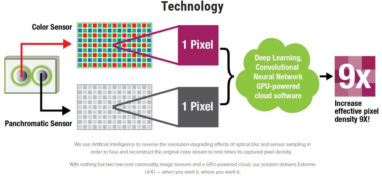 ffad2134d43 Entropix proposes dual cameras for security and surveillance applications