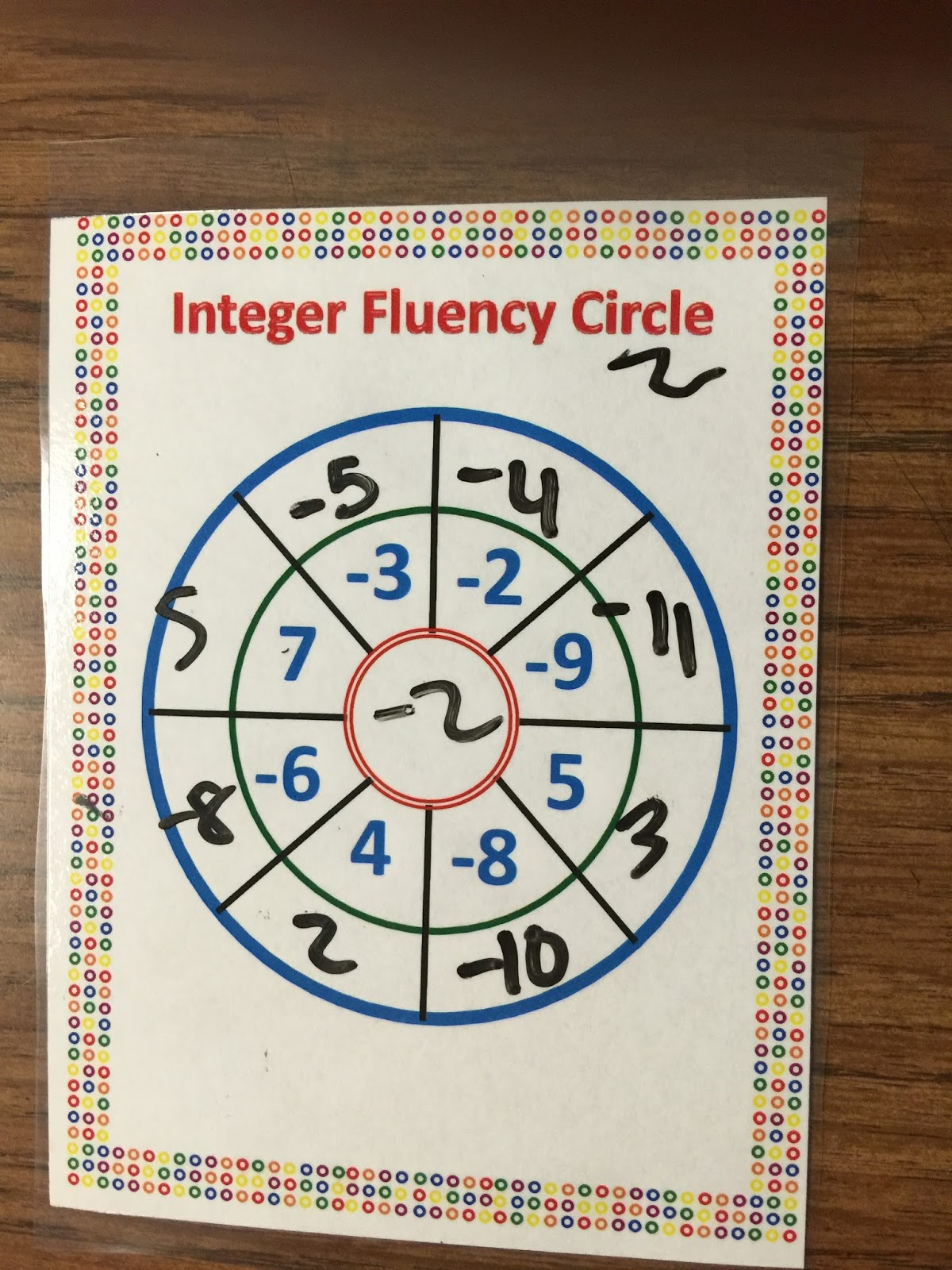 My Math Imagination Integer Fluency Circles