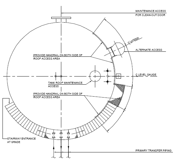 piping engineering   piping layout  tankfarm piping and general arrangement drawing part
