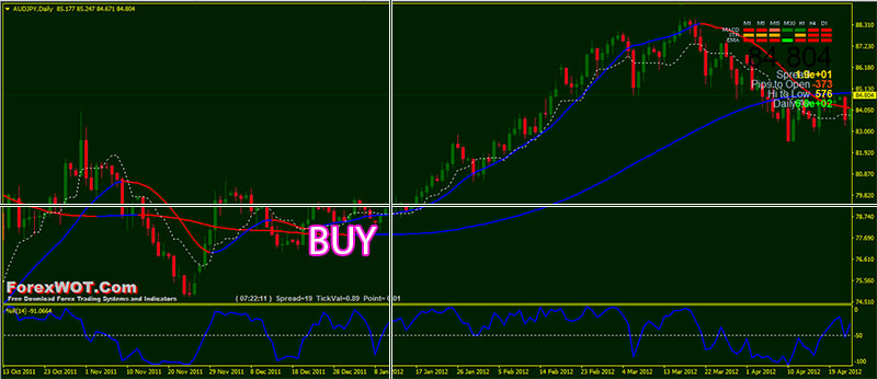 Forex-Bitcoin-System-BUY