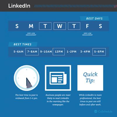 la-mejor-hora-para-actualizar-en-linkedin