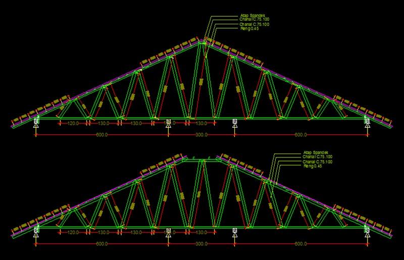 Contoh Rangka Atap Baja Ringan Minimalis Desain Masjid Rumah Joglo Limasan Work