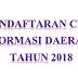 Berikut Ini Daftar Usulan Formasi CPNS 2018 Untuk CPNS Daerah dan K/L