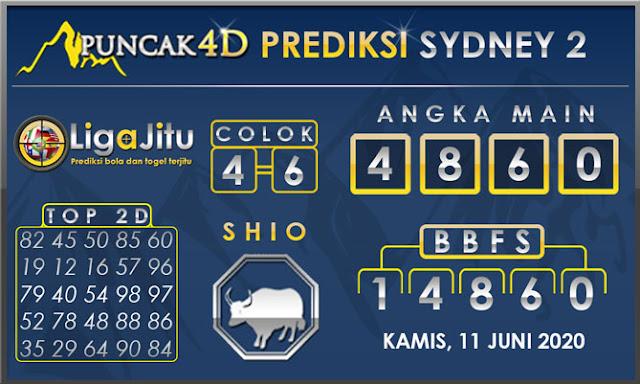 PREDIKSI TOGEL SYDNEY2 PUNCAK4D 11 JUNI 2020