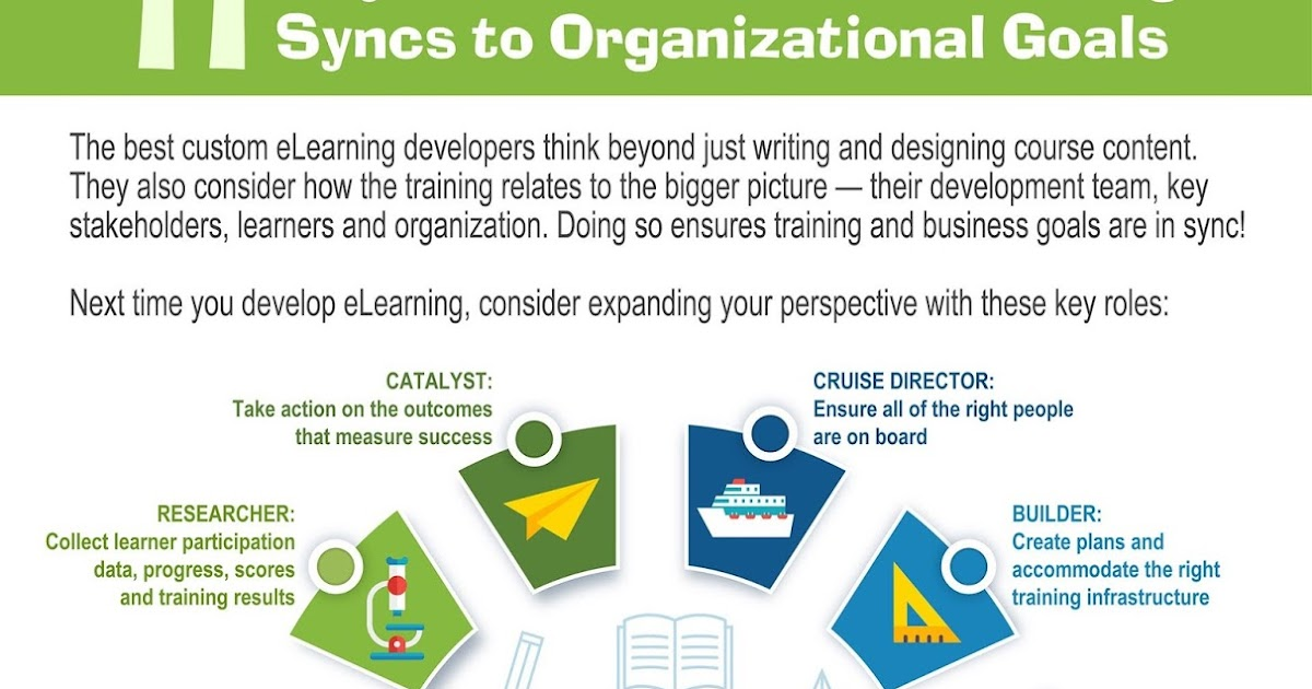 e-learning , conocimiento en red: 11 Quick Tips to Sync eLearning to Organizational Goals.  Infographic @MichaelsnAssoc
