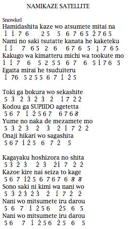 Not Angka Namikaze Satellite Snowkel Ost Naruto Opening 7 Not Lagu Nasioanl Lengkap