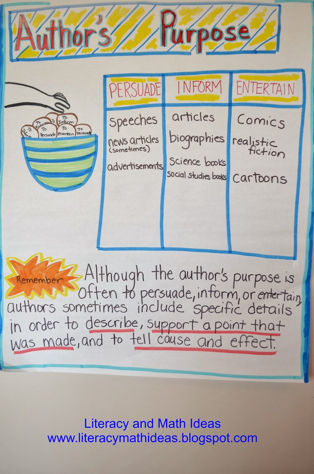 Literacy Amp Math Ideas Author S Purpose Why Did The
