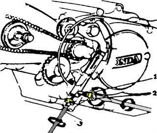 Gambar 20. Mekanisme Katup DOHC