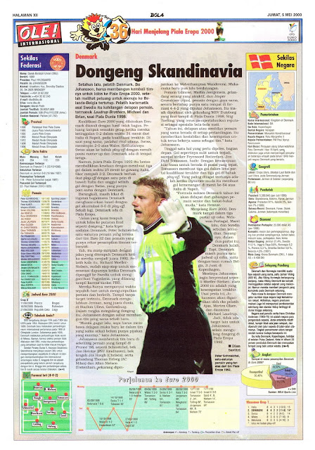 DENMARK DONGENG SKANDINAVIA