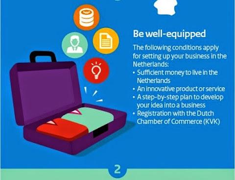 圖說: 新創家需要有良好準備,圖片來源: 荷蘭經濟部