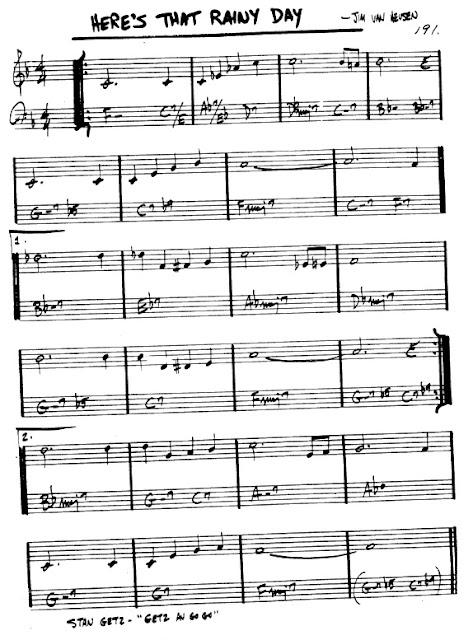 Partitura Violín Jim Van Heusen