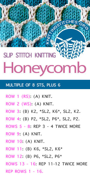 #KnittingStitches -- Knitting instructions for Two-color Honeycomb stitch pattern. Easy to follow - Easy to remember! #KnittingInstructions