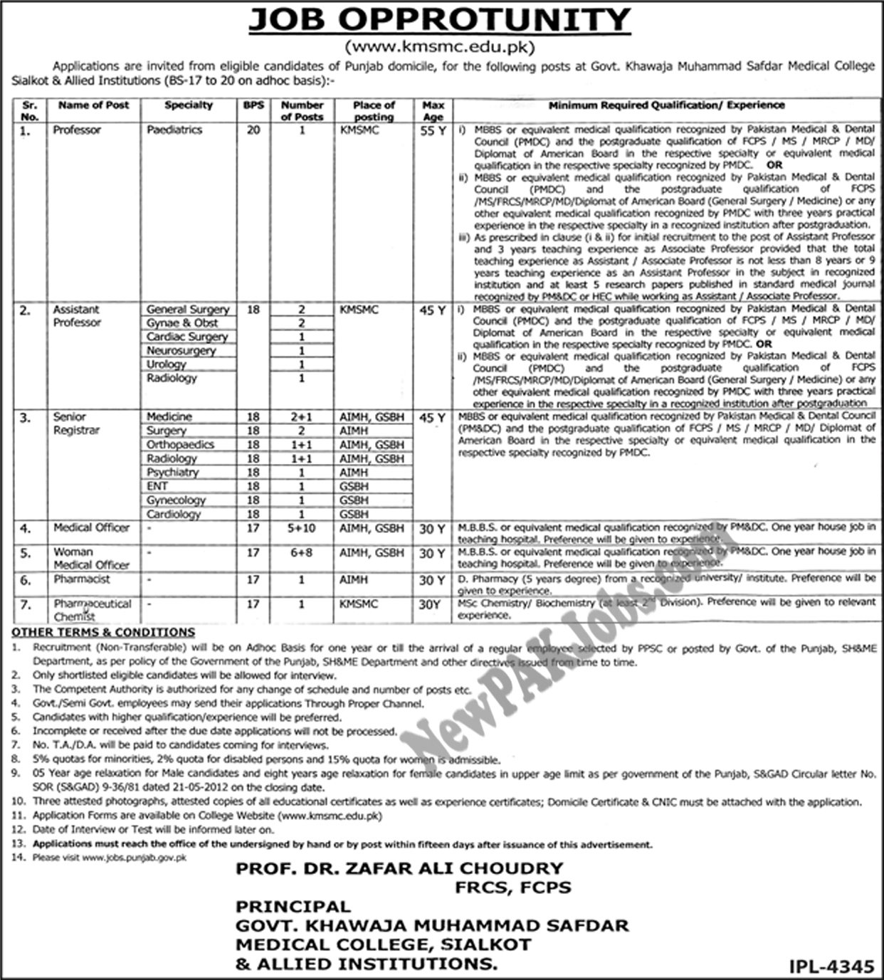 Govt Khawaja Mohammad Safdar Medical College Latest Jobs
