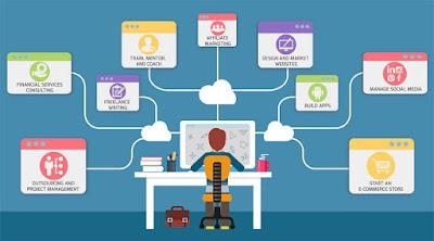 Mencoba bisnis afiliasi produk digital
