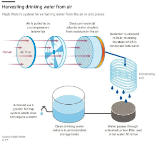 Majik Water #Kenya is extracting drinkable water from the air