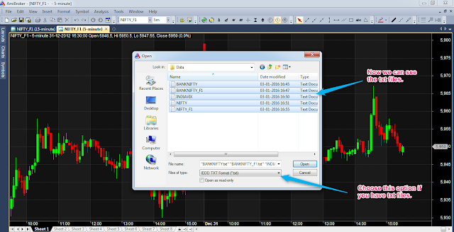 How To Import Intraday Data Into Amibroker