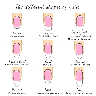 Best nail shape for every hand Almond Nails Tumblr