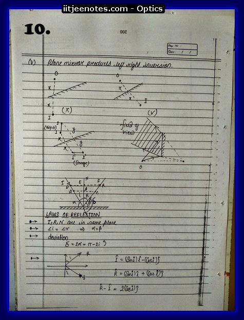 Optics Notes