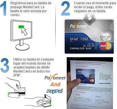 payoneer and paypal como registrarse