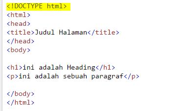 Syntax Dasar HTML | Membangun Website Dengan HTML