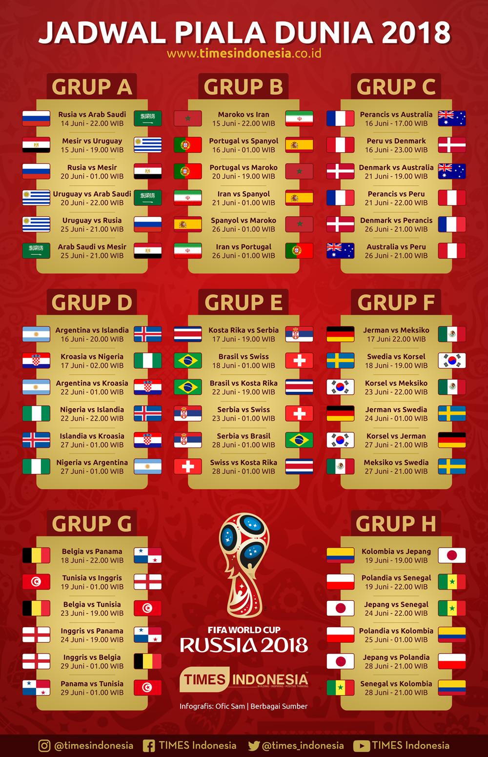 Jadwal Piala Dunia 2018 Rusia - Siaran Langsung Transmedia ...