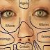 Como leer el rostro: Mapa de la cara revela cuando un órgano del cuerpo tiene algún ...