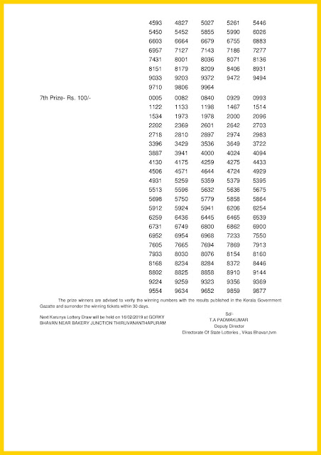 Kerala Lottery Result 09-02-2019 Karunya Lottery Results KR-382 keralalotteriesresults.in-page-002