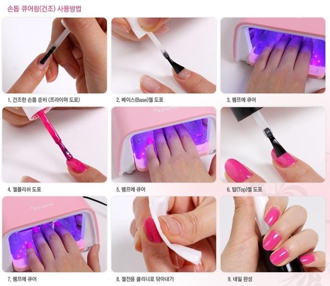SARA NAIL: LED Lamp for Nails, LED Lamp for Gel Nail Cure