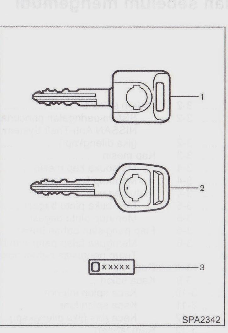Buku Panduan Nissan Grand Livina 1.8 XV: KUNCI Nissan