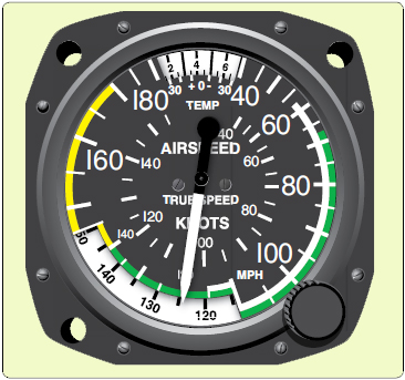 Aircraft Systems Pressure Measuring Instruments