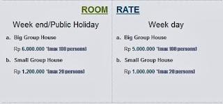 Group House Cileunca Pangalengan