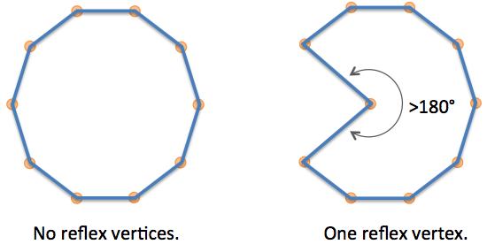 Number Names Worksheets a shape with 10 sides : Hans Muller's WebKit Blog