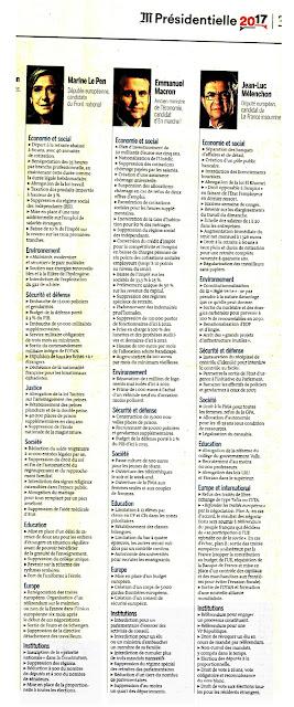 2017, afp, arnaque, croix, désinformation, france, information, journal, journaliste, le pen, média, plafond, présidentielle, presse, verre, front, national, staline, trotsky, le monde, libération, elkrief