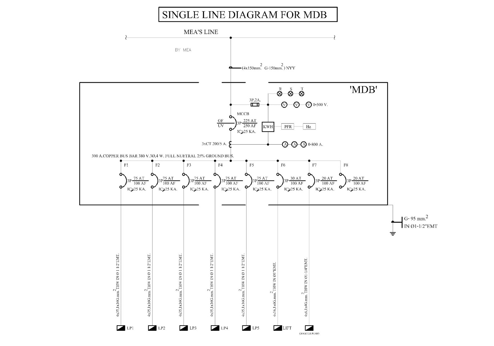 Single Line Diagram Of Power Distribution Printable Cell Free Engine Image For User