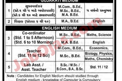 Teachers Job 25-04-2019