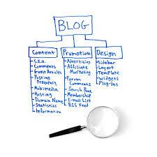 ब्लॉग मार्केटिंग: यह क्या है और इसे कैसे करना है