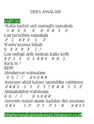 Not Angka Pianika Lagu Deen Assalam - Sabyan Gambus