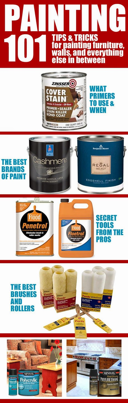 what kind of paint to use on cabinets painting 101 for furniture walls and more best diy 28327