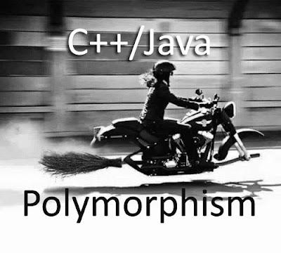 C++ Java polymorphism