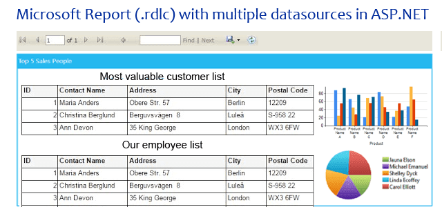 how to create microsoft report rdlc with multiple datasources in aspnet