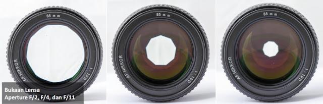Contoh Aperture (Bukaan Lensa) F/2, F/4 dan F/8 pada lensa kamera DSLR