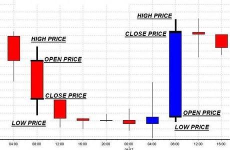 Tipos de trading en forex