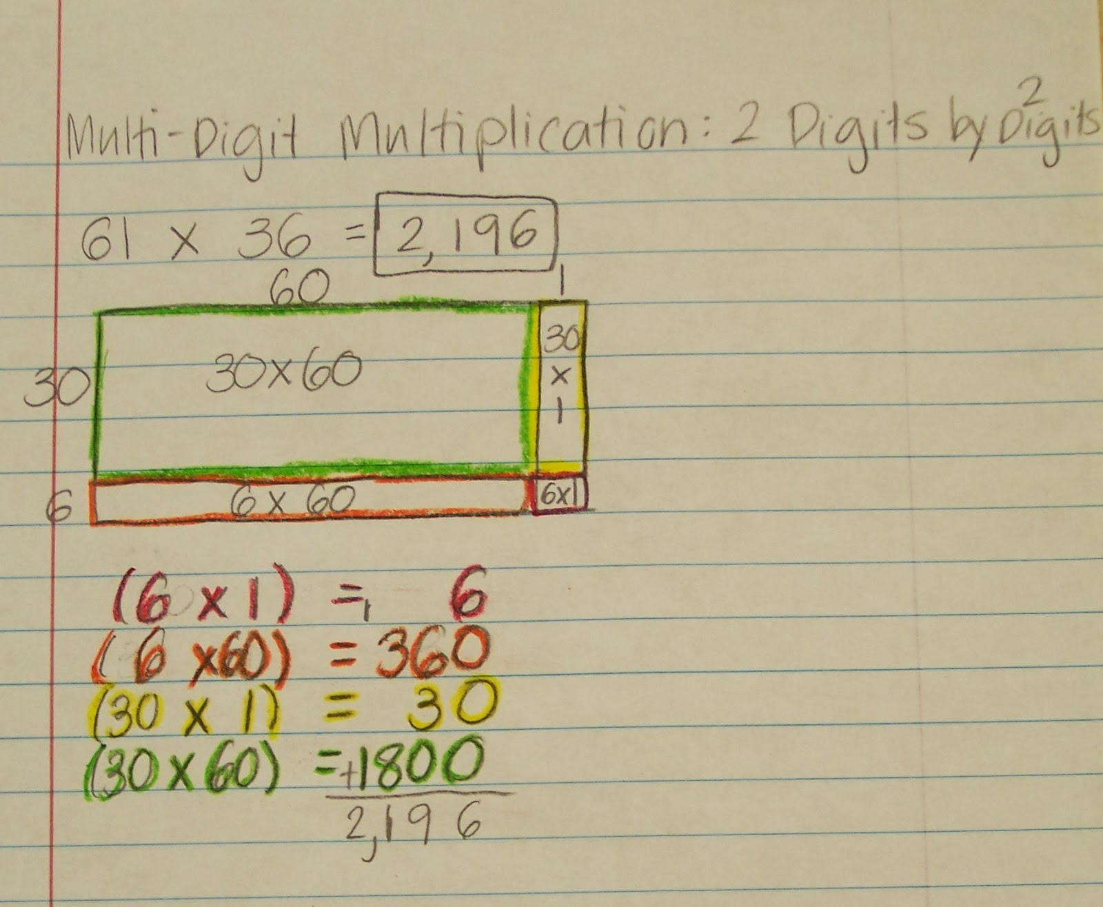 Team Kirkham Remley Fourth Grade Multi Digit Multiplication Strategy Partial Products