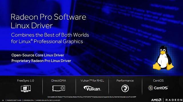 Lançado o AMDGPU-PRO 16 50 trazendo suporte para FreeSync e