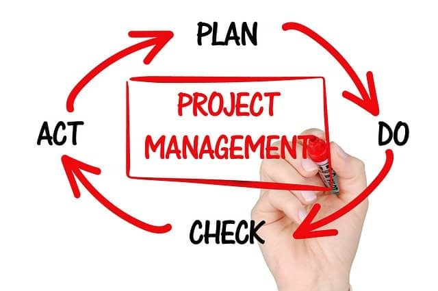 3 The Best Project Management Software for Small Business