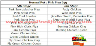 Normal Pet Pink Piya Egg Seal Online BoD