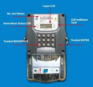 kode rahasia meter prabayar,kode rahasia meteran listrik itron,kode rahasia pada meteran listrik prabayar,kode rahasia token listrik,rahasia token listrik gratis,kode token pulsa listrik gratis,