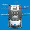 Membongkar Kode Kode Rahasia Meter Listrik Prabayar Lengkap