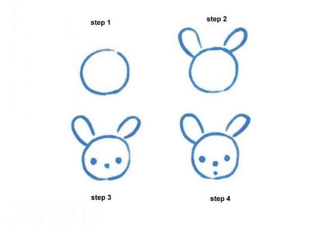 Cara Mudah Menggambar Kelinci  Untuk Anak-Anak